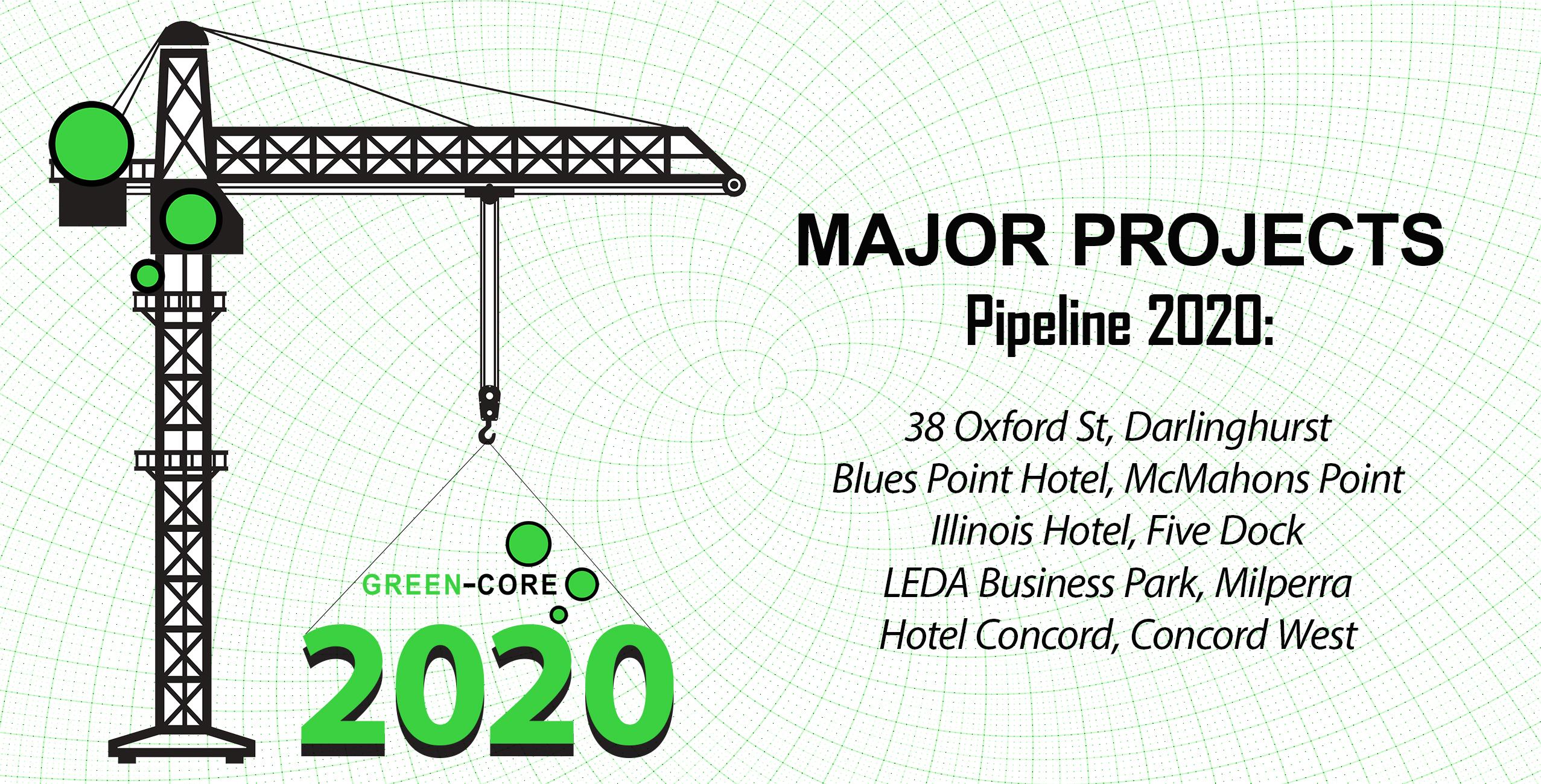 Pipeline 2020 U